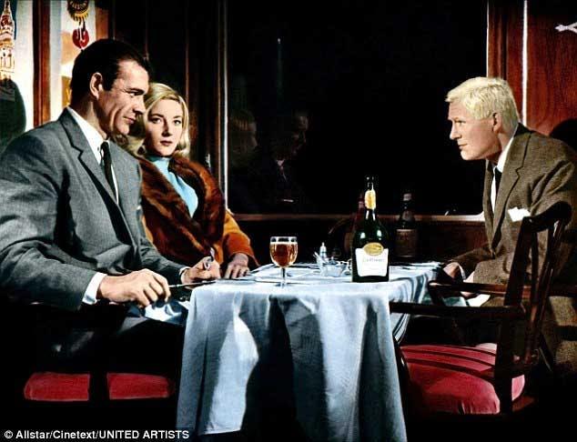 Vad kännetecknar James Bond?