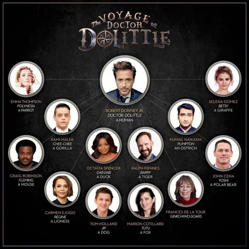 Rollistan till kommande Doctor Dolittle.