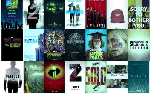 Filmerna som tjänat mest –och minst – efter produktionskostnad