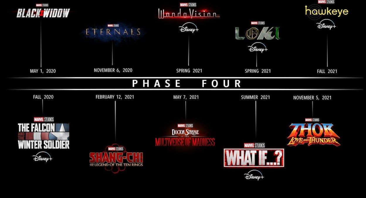 Marvel Universe phase 4 – Detta vet vi!