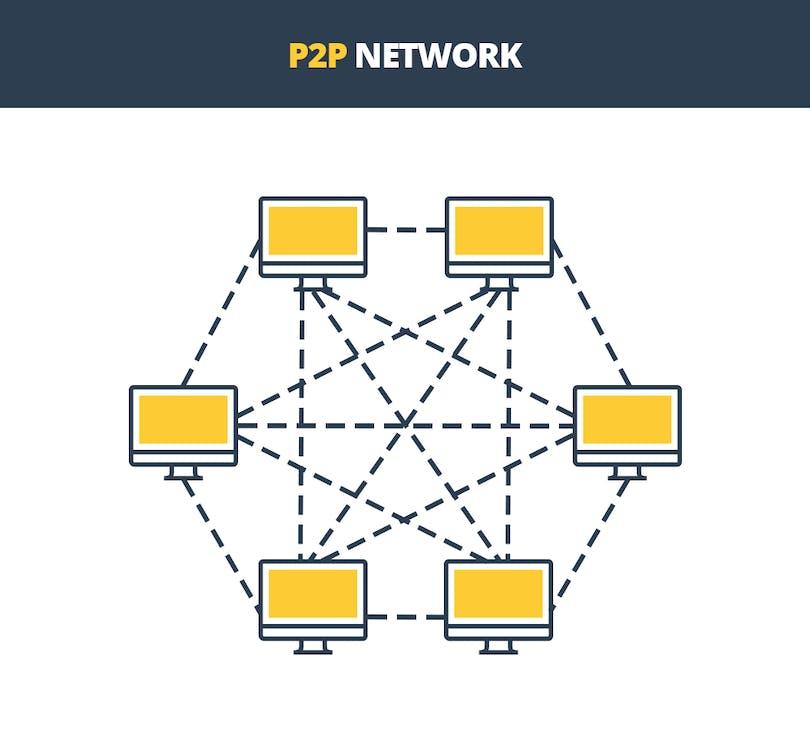 P2P-nätverk