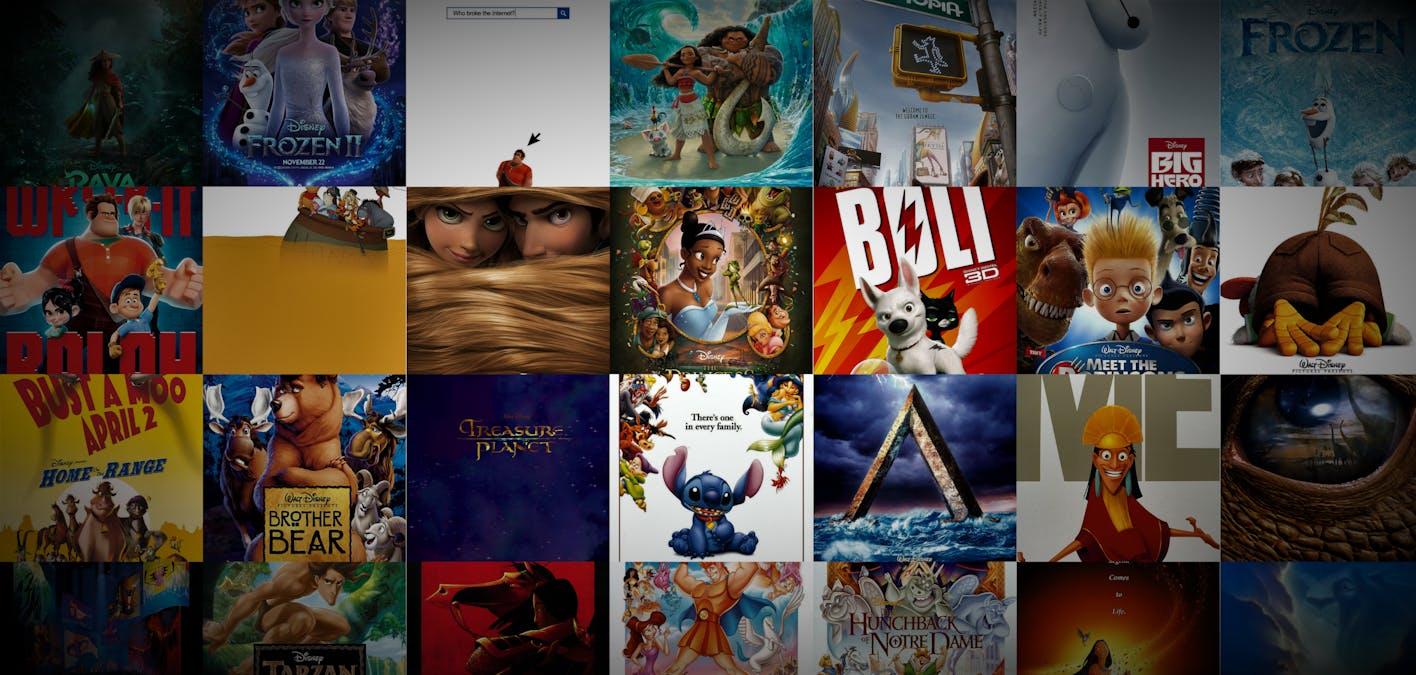 Bästa 22 Disneyfilmerna